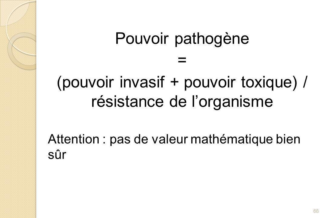 (pouvoir invasif + pouvoir toxique) / résistance de l'organisme