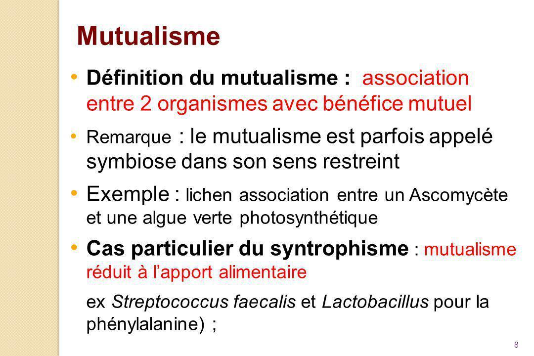 Mutualisme Définition du mutualisme : association entre 2 organismes avec bénéfice mutuel.