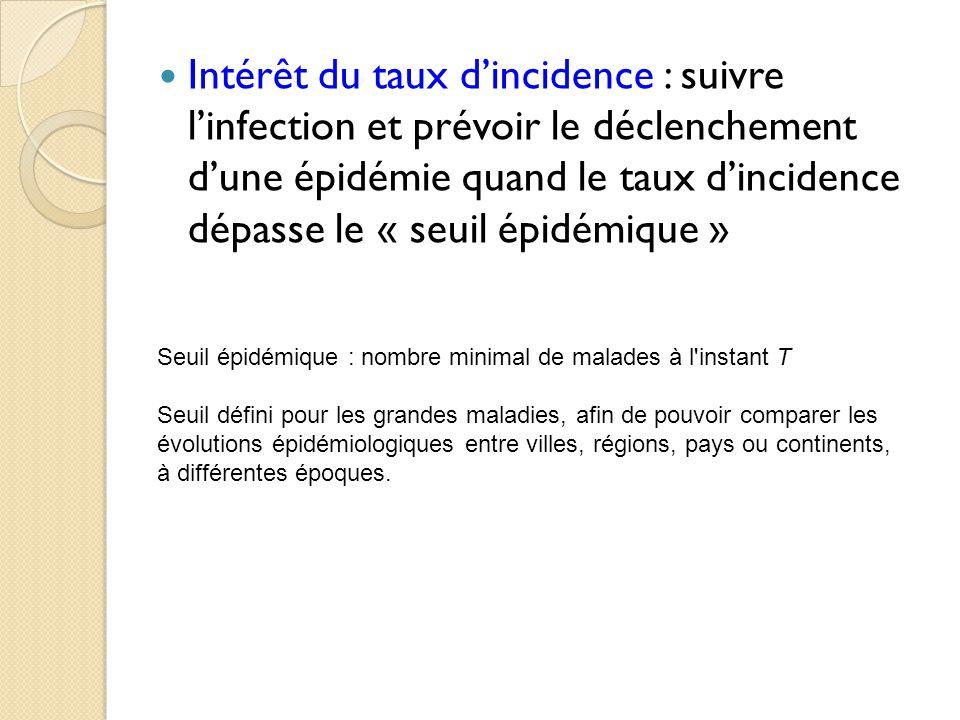 Intérêt du taux d'incidence : suivre l'infection et prévoir le déclenchement d'une épidémie quand le taux d'incidence dépasse le « seuil épidémique »
