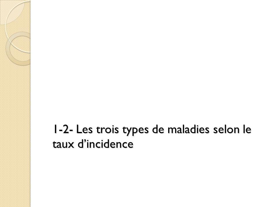 1-2- Les trois types de maladies selon le taux d'incidence