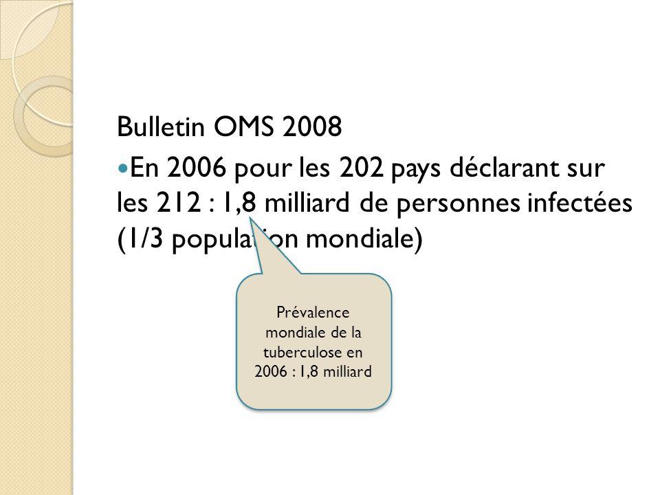 Prévalence mondiale de la tuberculose en 2006 : 1,8 milliard