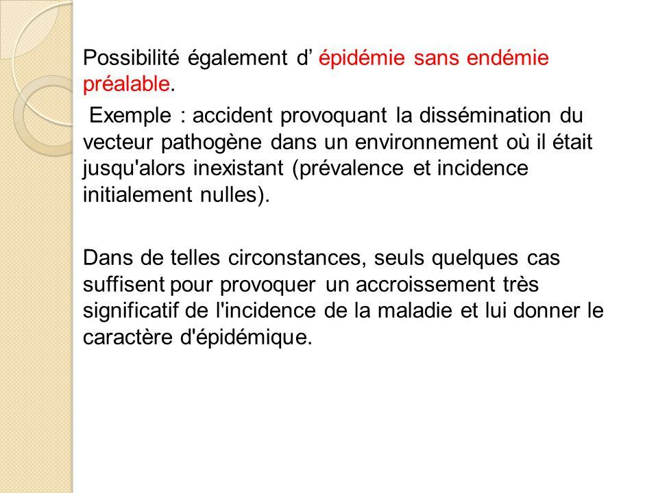 Possibilité également d' épidémie sans endémie préalable