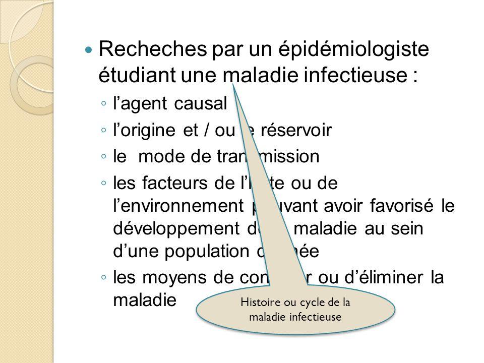 Histoire ou cycle de la maladie infectieuse