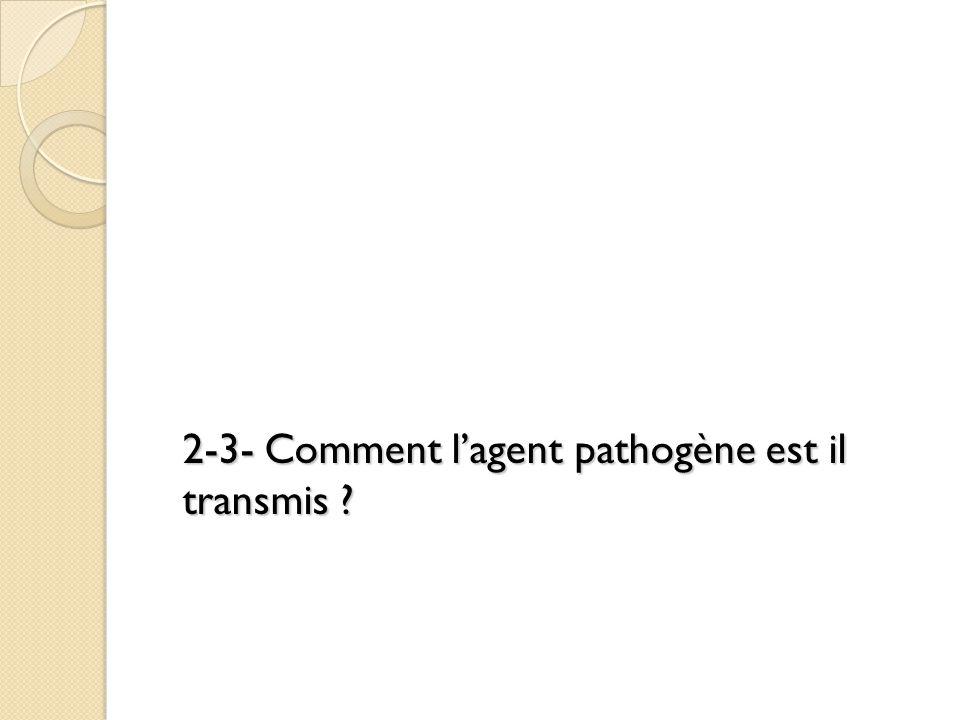 2-3- Comment l'agent pathogène est il transmis