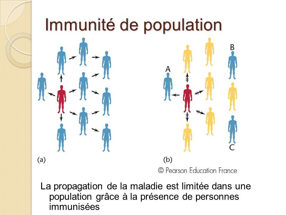Immunité de population