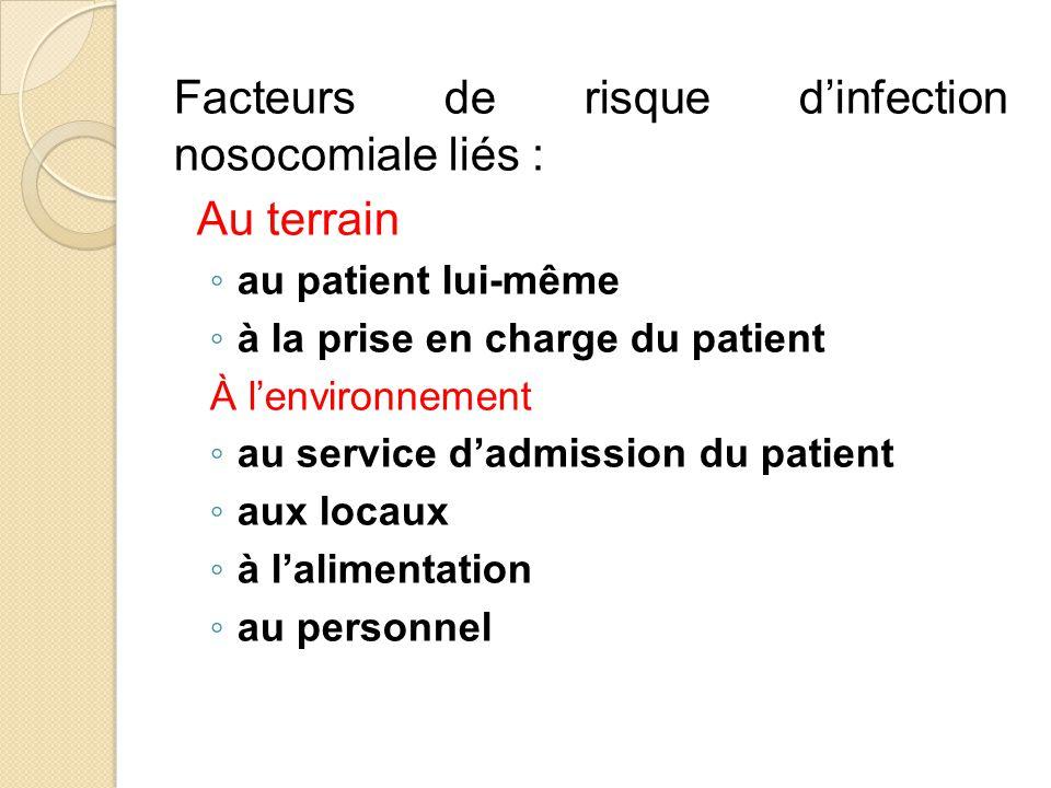 Facteurs de risque d'infection nosocomiale liés : Au terrain