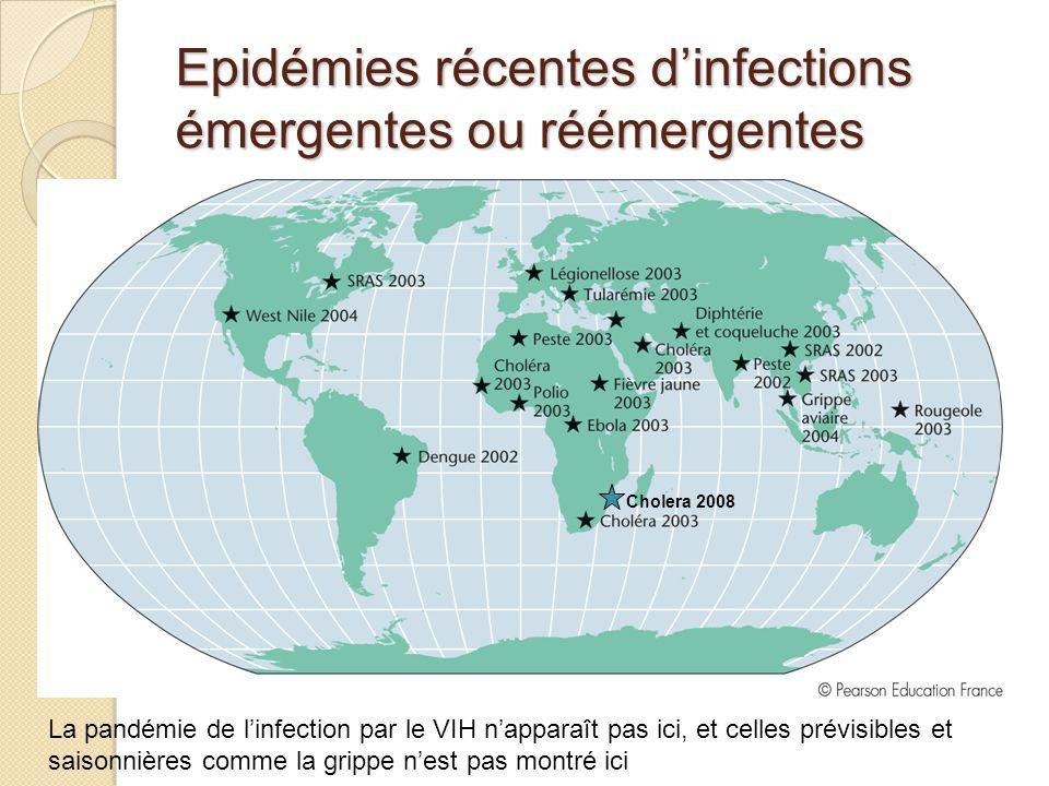 Epidémies récentes d'infections émergentes ou réémergentes