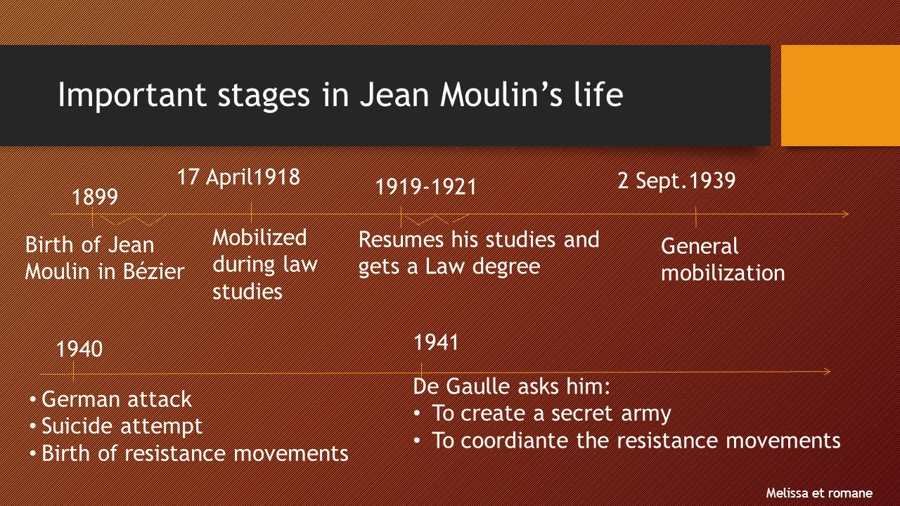 Important stages in Jean Moulin's life