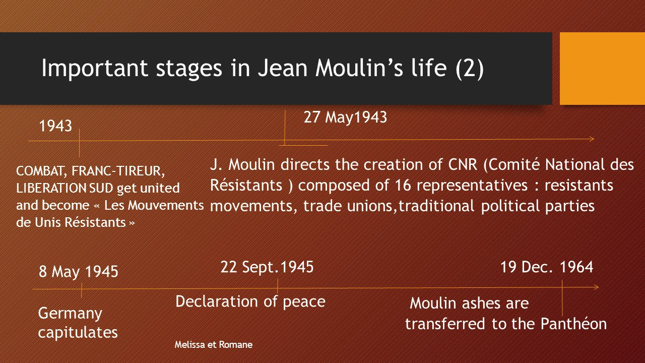 Important stages in Jean Moulin's life (2)
