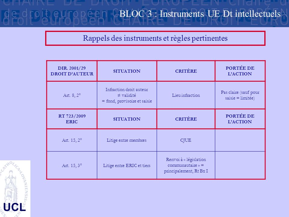 BLOC 3 : Instruments UE Dt intellectuels