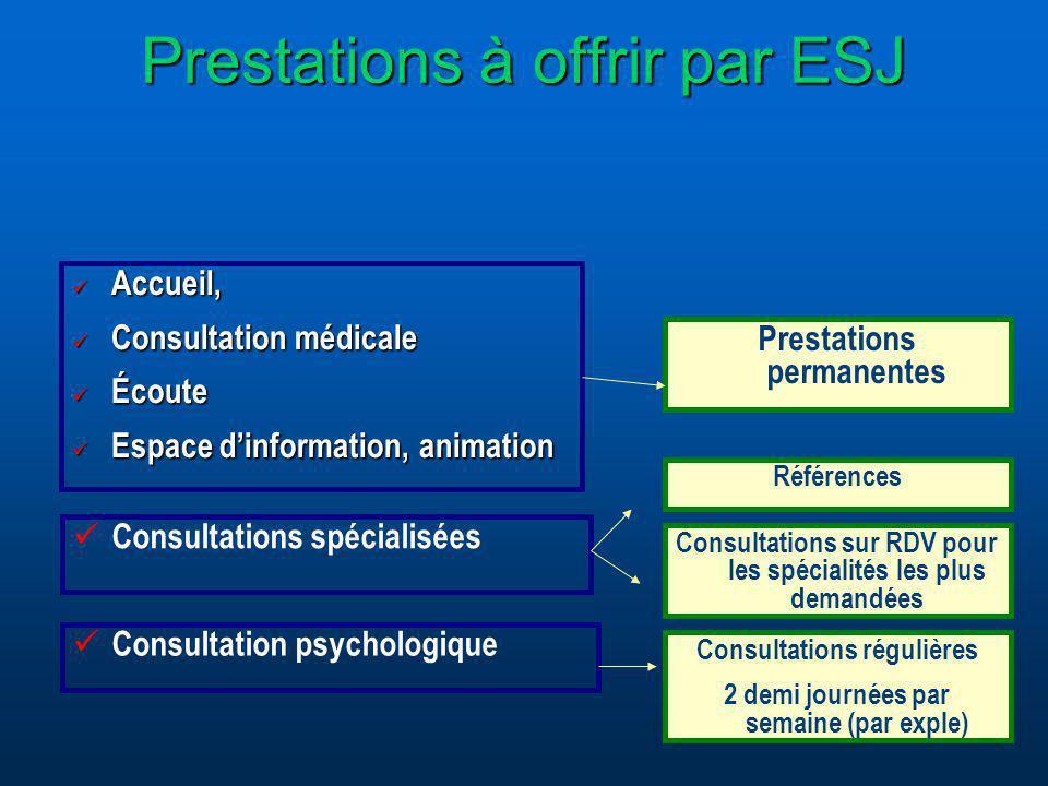 Prestations à offrir par ESJ