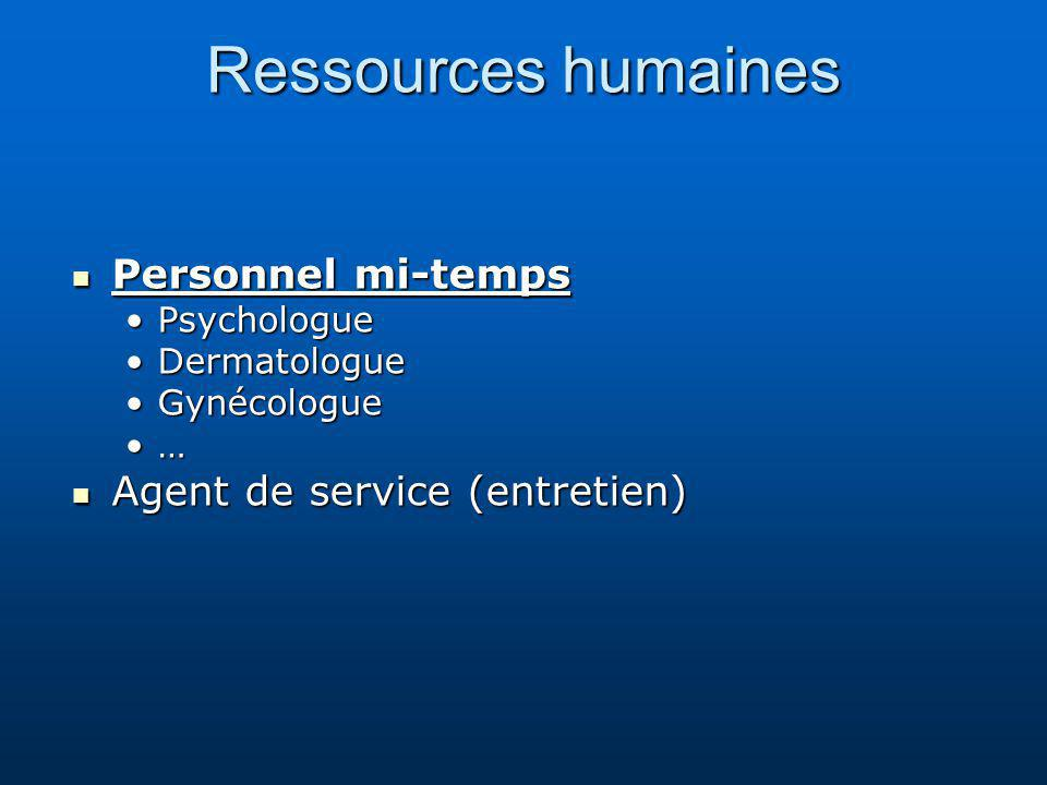 Ressources humaines Personnel mi-temps Agent de service (entretien)
