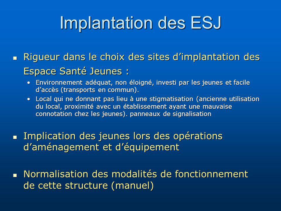Implantation des ESJ Rigueur dans le choix des sites d'implantation des Espace Santé Jeunes :