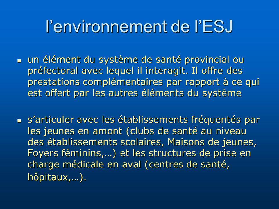 l'environnement de l'ESJ