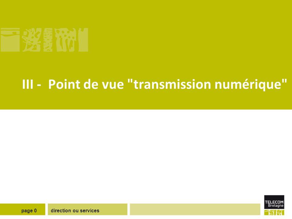 Déroulement du projet Projet composé de 5 étapes permettant de simuler une chaîne de transmission.