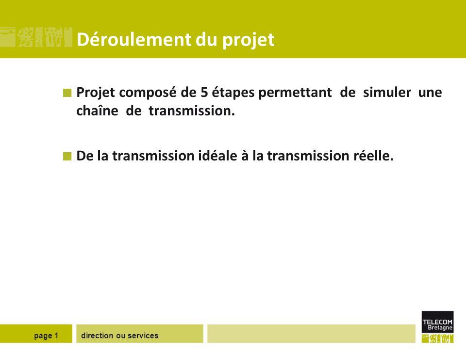 Etape 1 Transmission logique parfaite Calcul du TEB