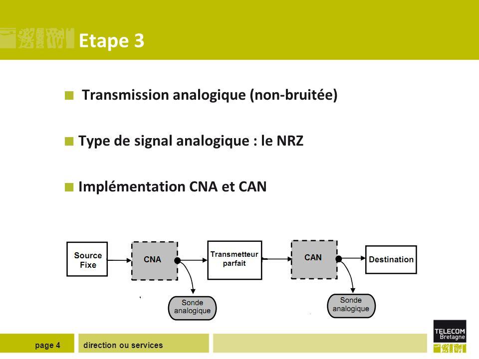 Etape 4 Transmission non-idéale
