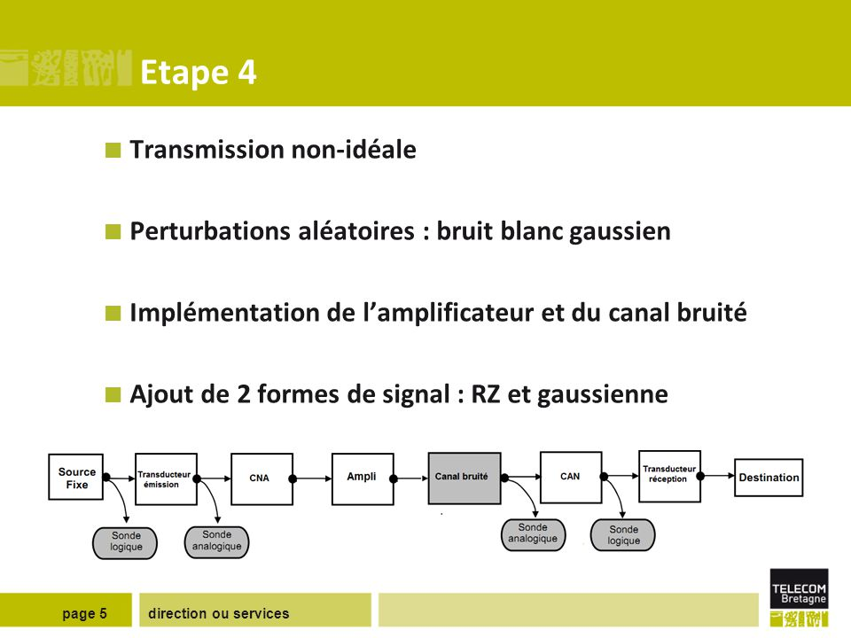 Etape 5 Amélioration des performances de la transmission.