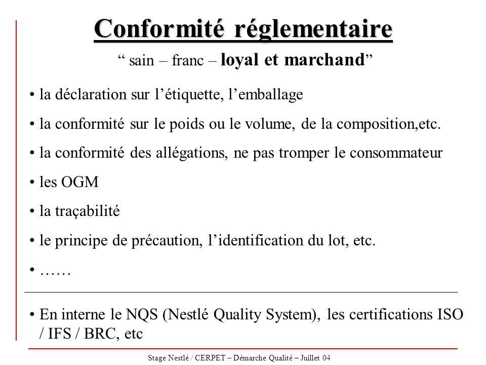 Conformité réglementaire