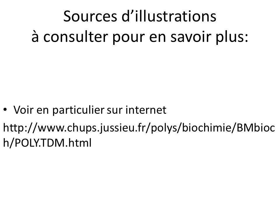 Sources d'illustrations à consulter pour en savoir plus: