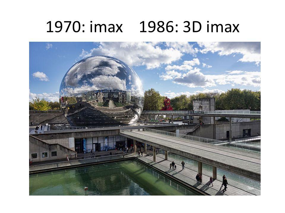 1970: imax 1986: 3D imax Le cinéma en relief existe depuis le début du Xxe. Il s'est peu développé commercialement.