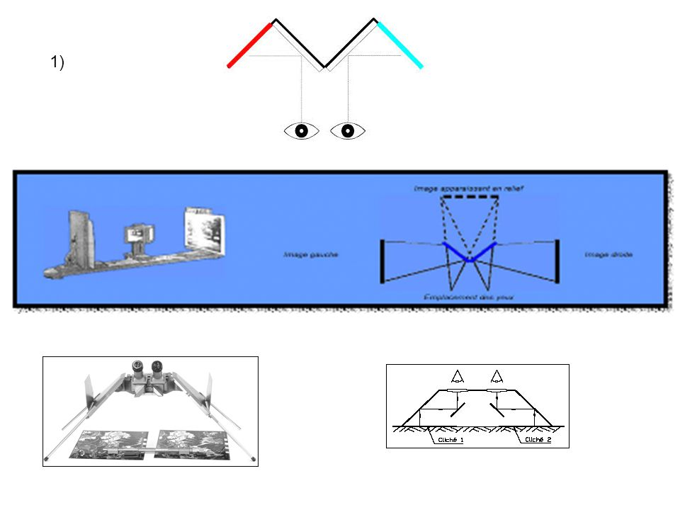 1) 3 exemples de stéréoscopes à miroirs