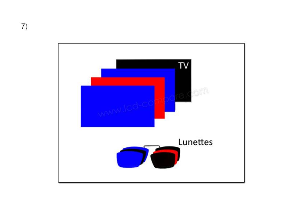7) La 3D avec lunettes actives