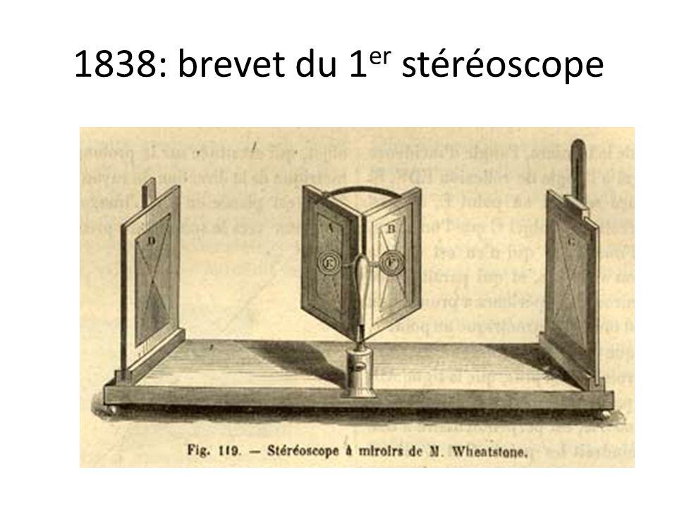 1838: brevet du 1er stéréoscope