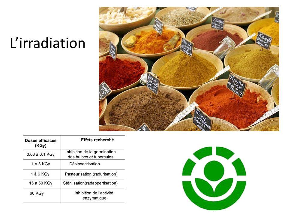 L'irradiation