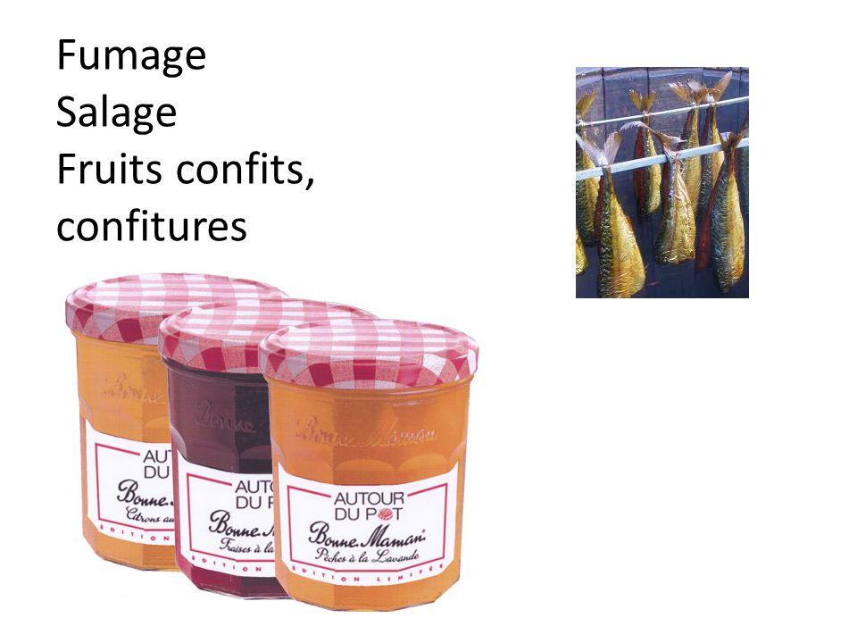 Fruits confits, confitures