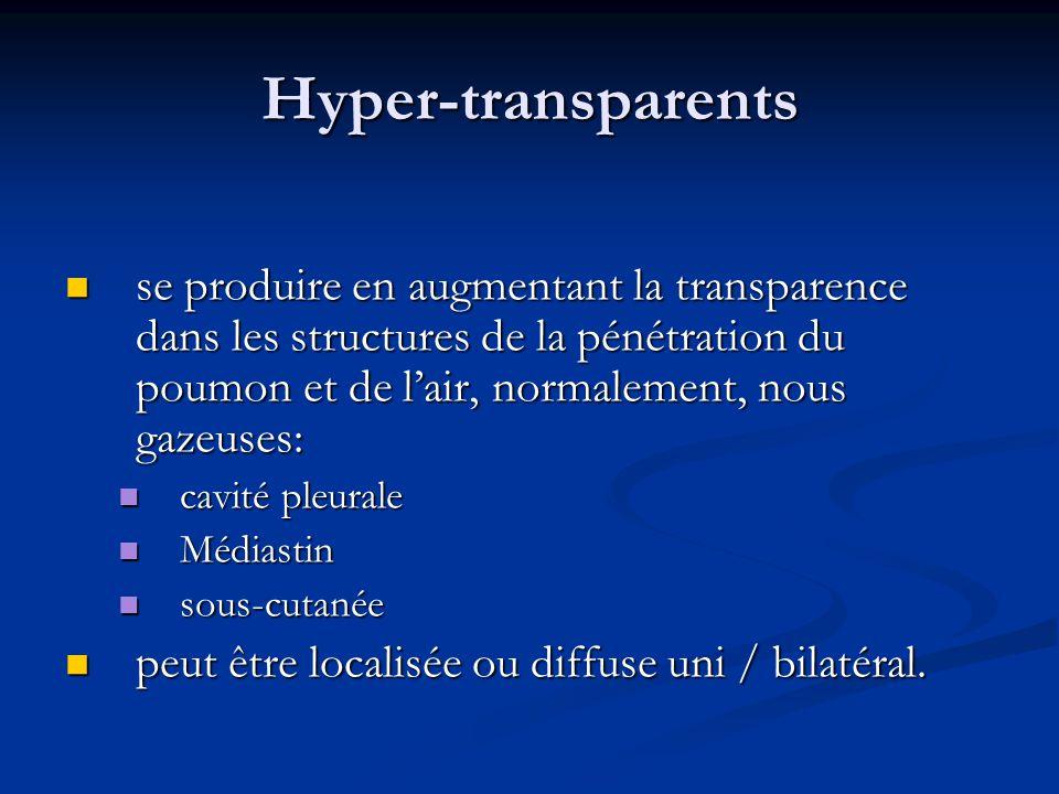 Hyper-transparents se produire en augmentant la transparence dans les structures de la pénétration du poumon et de l'air, normalement, nous gazeuses: