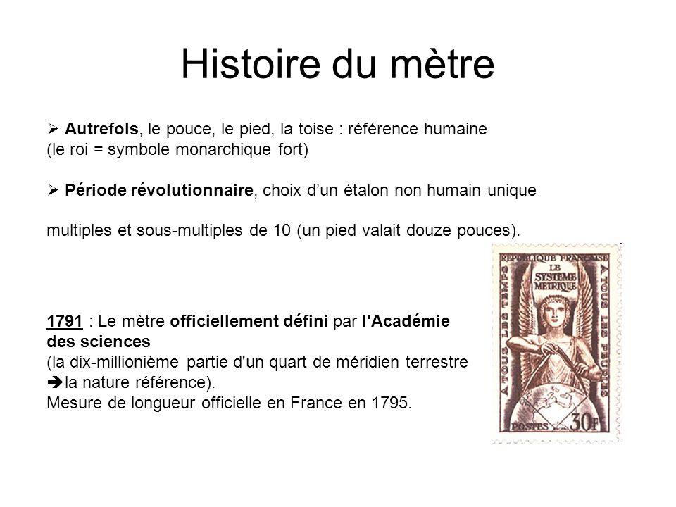 Histoire du mètre  Autrefois, le pouce, le pied, la toise : référence humaine. (le roi = symbole monarchique fort)