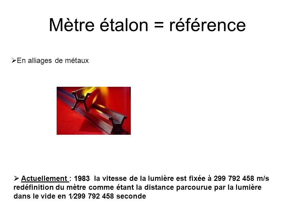 Mètre étalon = référence