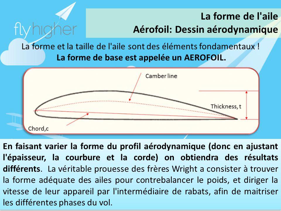 Aérofoil: Dessin aérodynamique