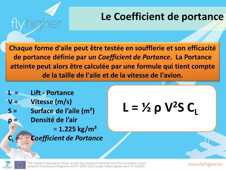 L = ½ ρ V2S CL Le Coefficient de portance