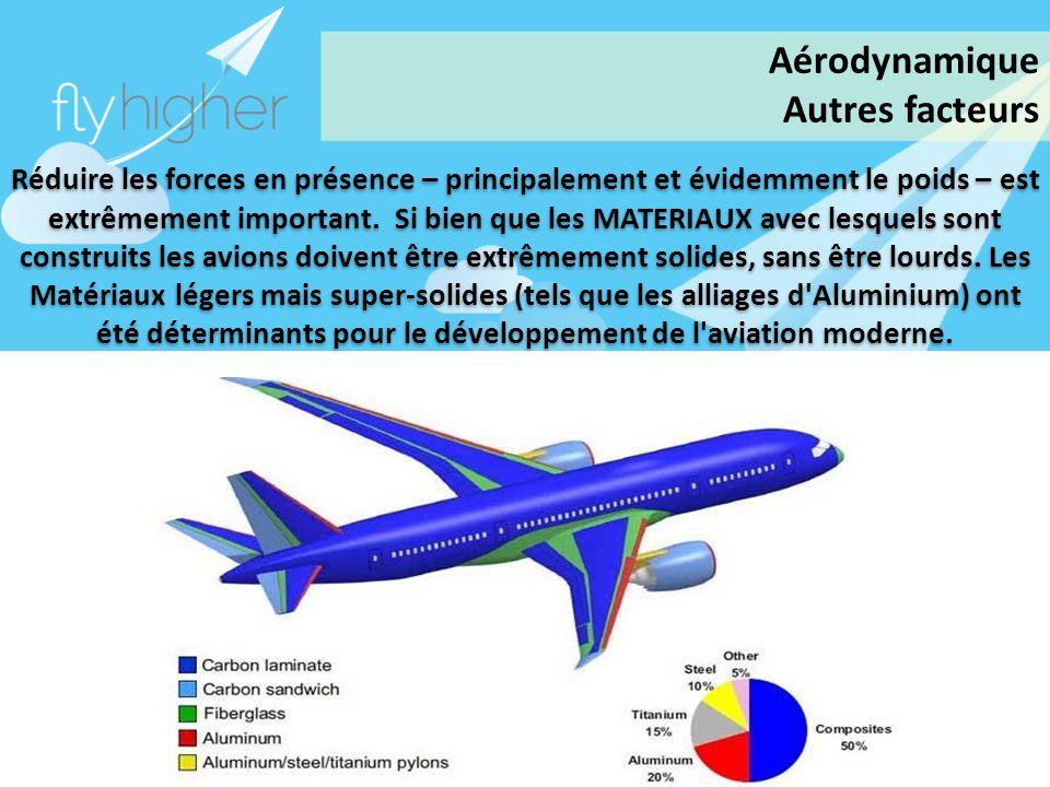 Aérodynamique Autres facteurs