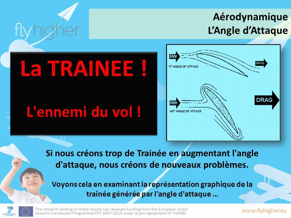 La TRAINEE ! L ennemi du vol ! Aérodynamique L'Angle d'Attaque