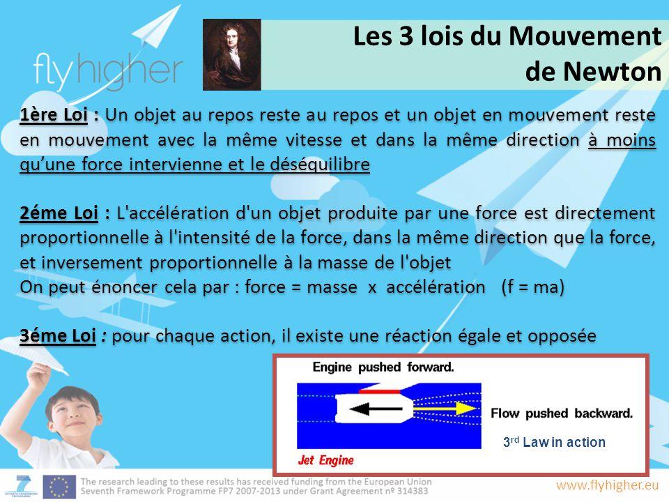 Les 3 lois du Mouvement de Newton