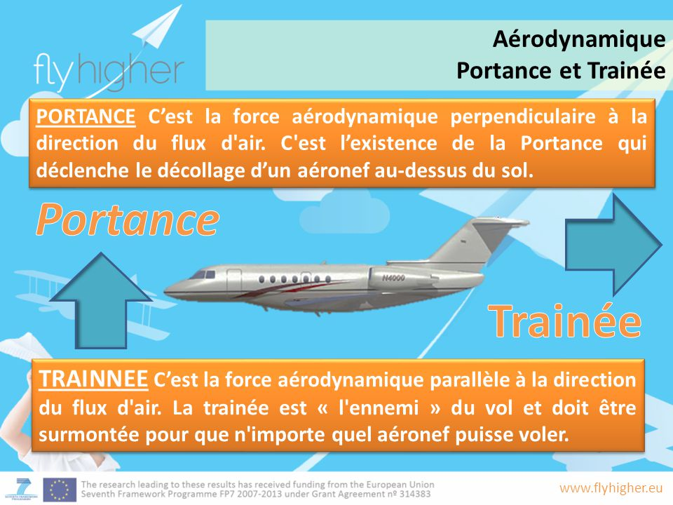 Portance Trainée Aérodynamique Portance et Trainée