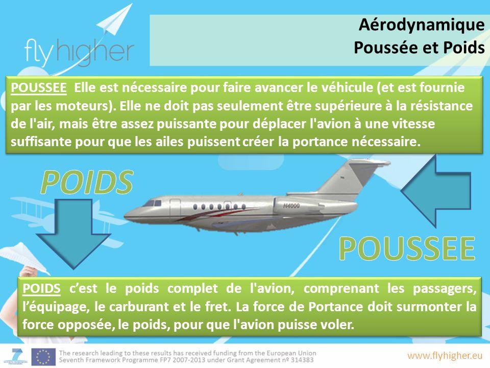 POIDS POUSSEE Aérodynamique Poussée et Poids