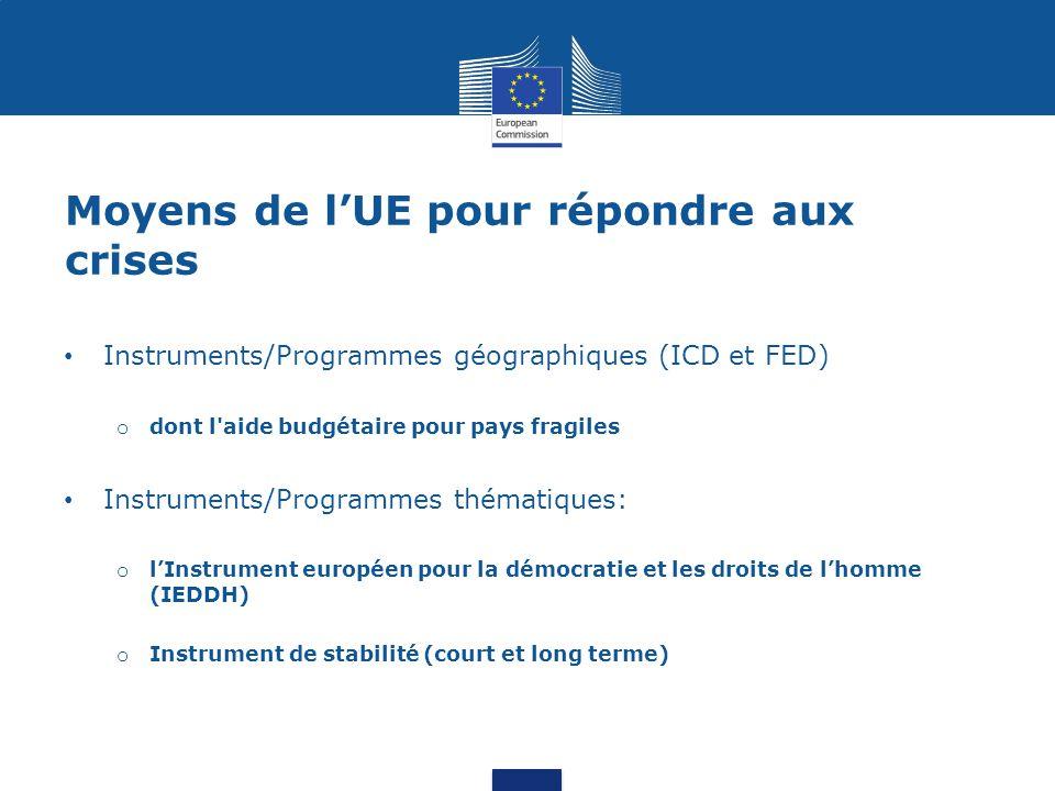 Moyens de l'UE pour répondre aux crises
