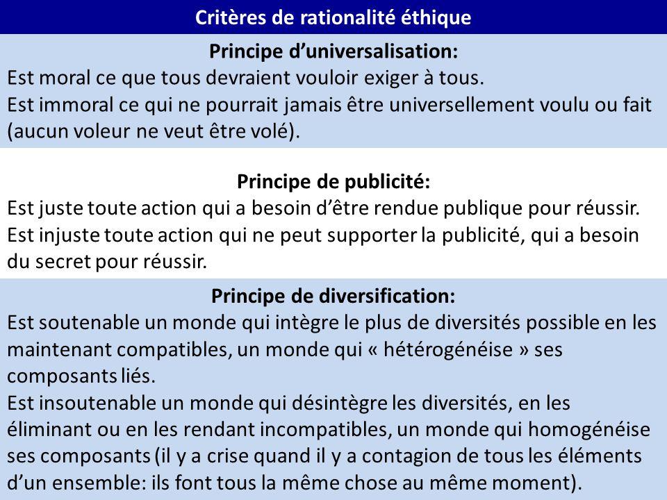 Critères de rationalité éthique
