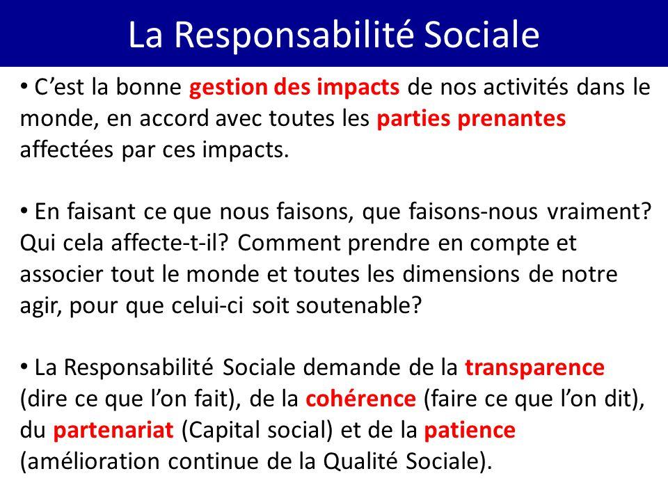 La Responsabilité Sociale