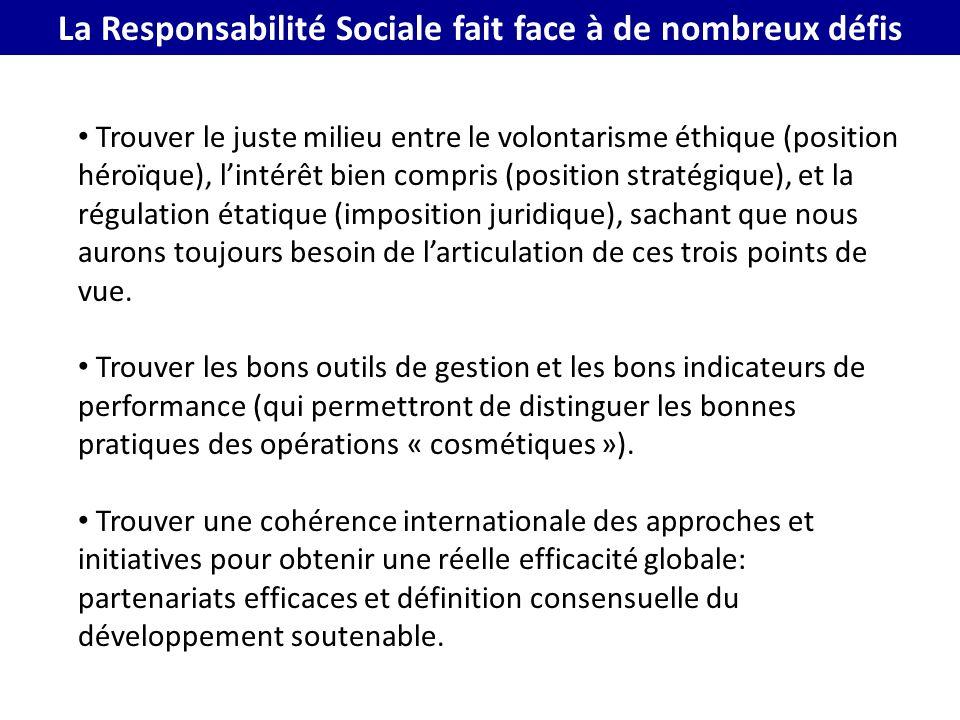 La Responsabilité Sociale fait face à de nombreux défis