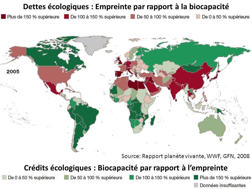 Dettes écologiques : Empreinte par rapport à la biocapacité