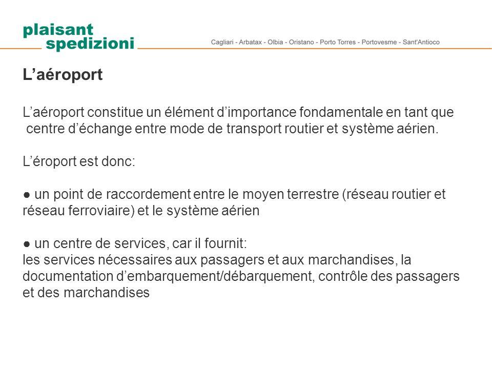 L'aéroport L'aéroport constitue un élément d'importance fondamentale en tant que.