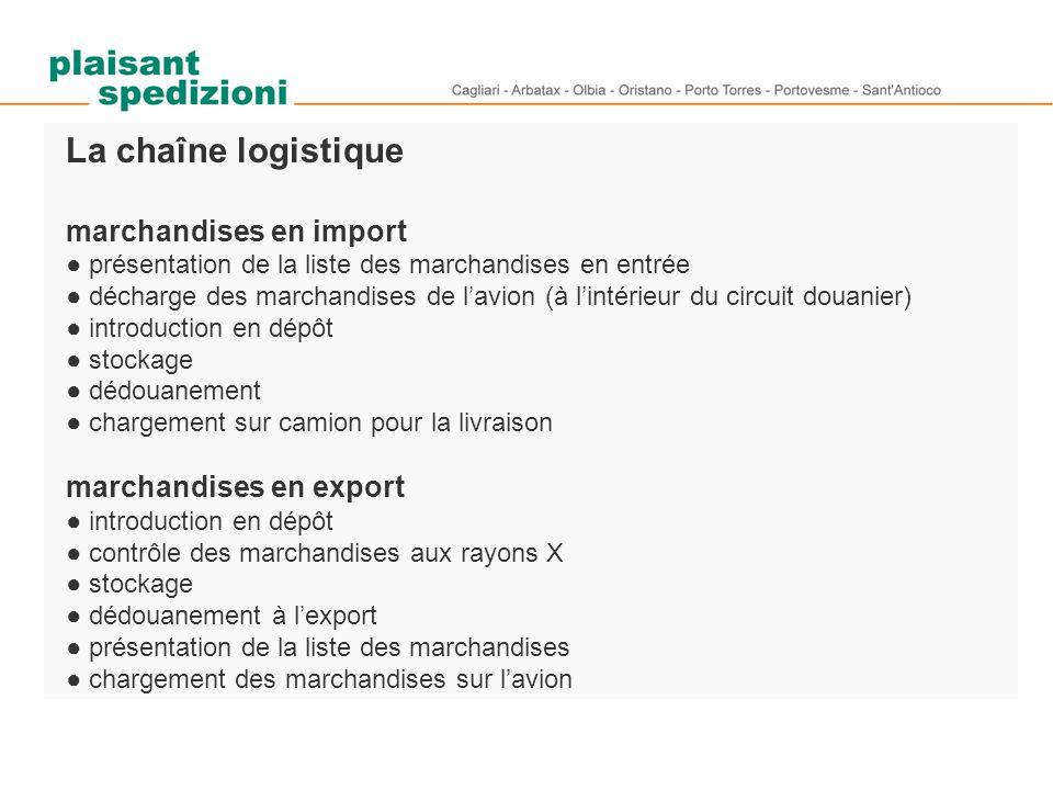 La chaîne logistique marchandises en import marchandises en export