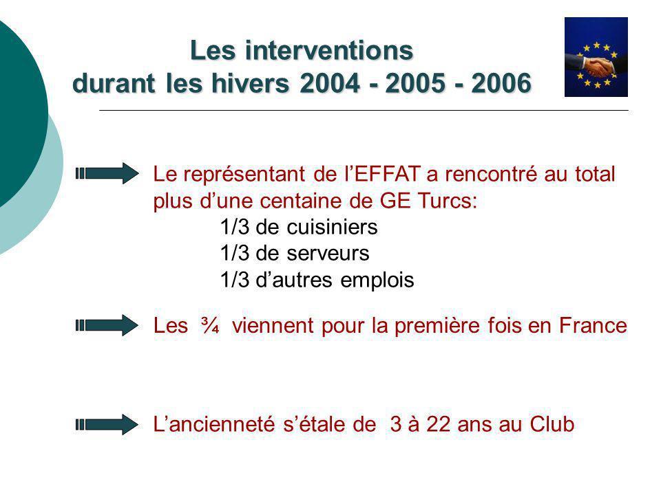 Les interventions durant les hivers 2004 - 2005 - 2006