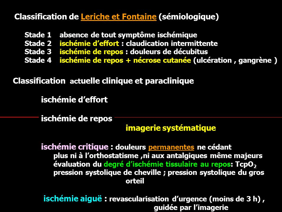 Classification de Leriche et Fontaine (sémiologique)