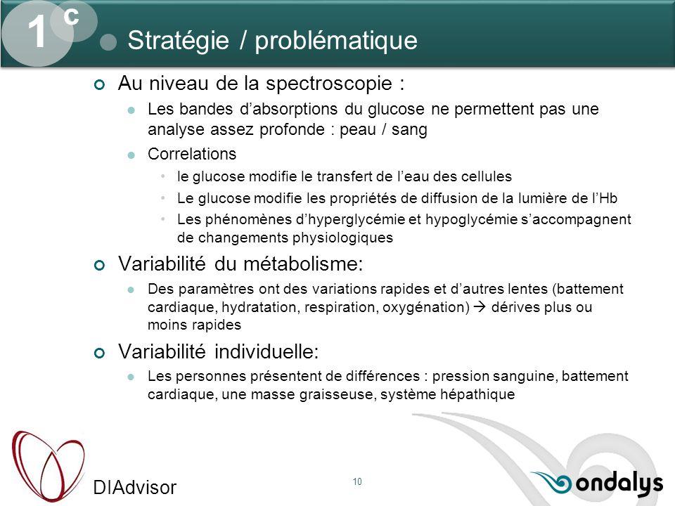 Stratégie / problématique